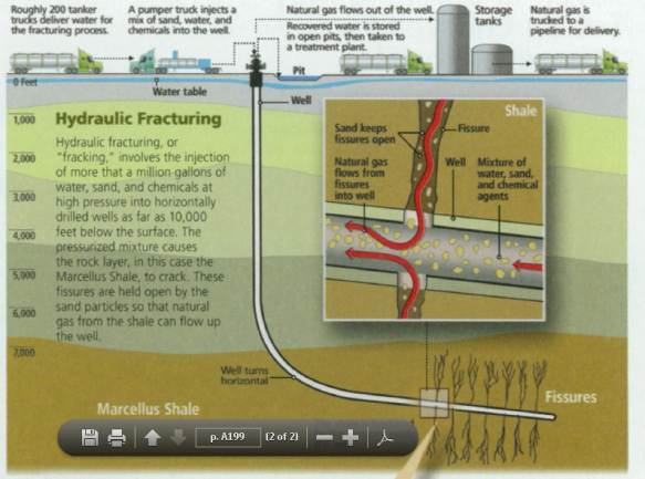 Fracking in the Marcellus Shale | Business Government